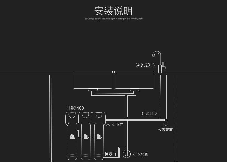 霍尼韦尔hro-400反渗透净水器